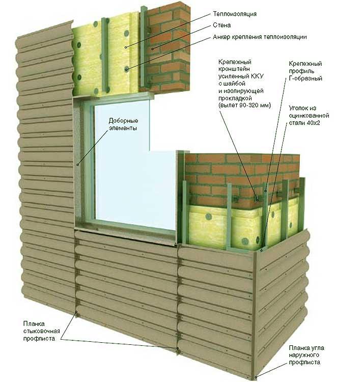 фасад из металлопрофиля