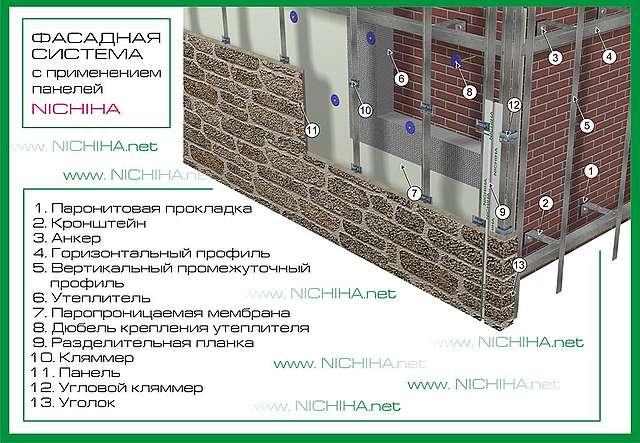 Панели толщиной больше 14 миллиметров используют собственную систему крепежа - скрытые кляймеры.