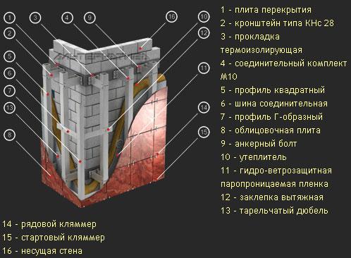 фасадная система полиалпан