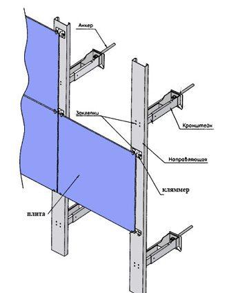 фасадный полиуретан