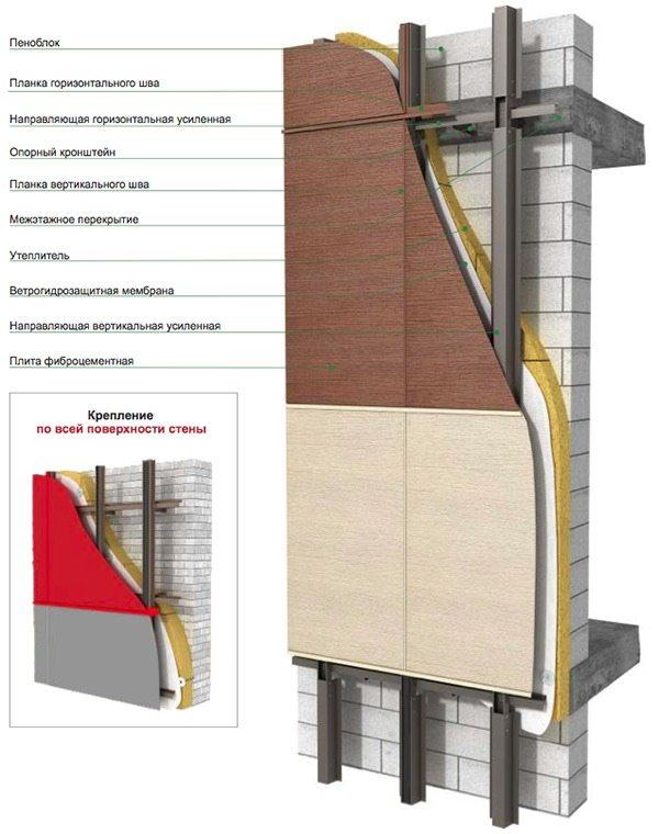 фиброцементные плиты для фасада