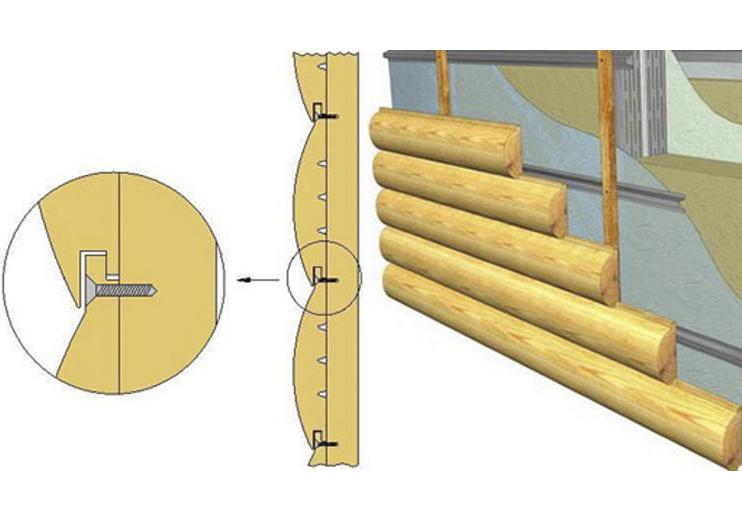 горизонтальный монтаж блок хауса без утеплителя