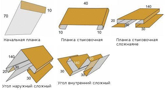 Дополнительные элементы металлосайдинга