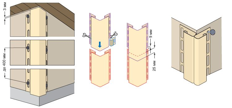 На рисунке показано как правильно монтируется угловой профиль