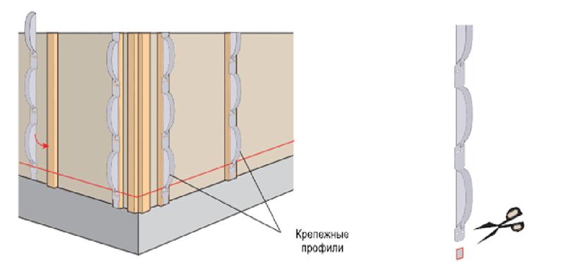 инструкция по монтажу сайдинга под бревно