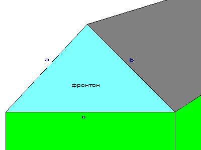 Фронтон в виде равнобедренного треугольника