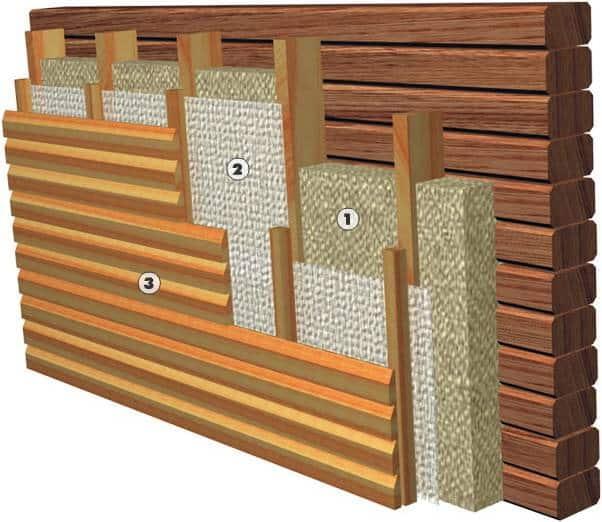 как отделать фасад деревянного дома