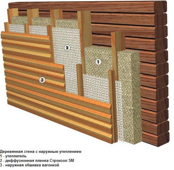 как утеплить фасад деревянного дома