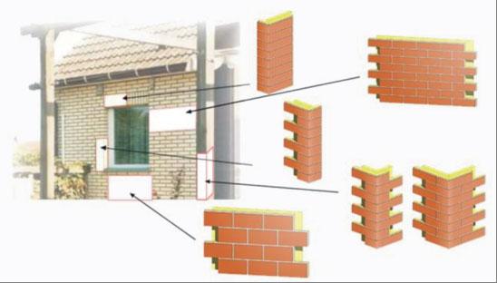 клинкерные панели для фасадов