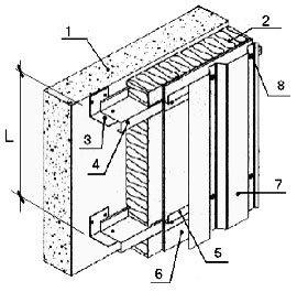 металлопрофиль для фасада