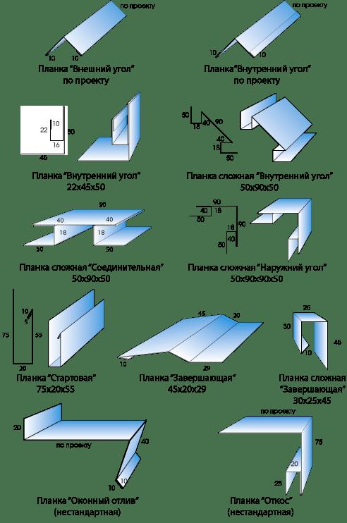 Набор доборных элементов для монтажа железного сайдинга
