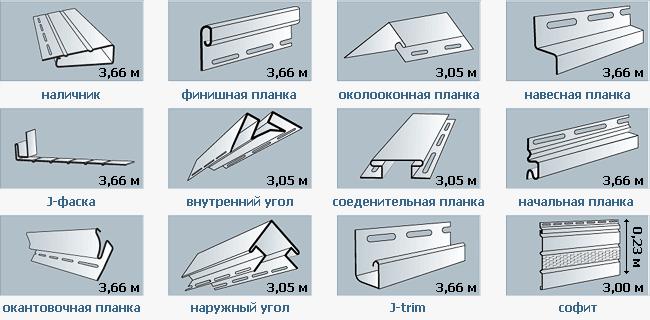 Перечень различны профилей, которые могут понадобиться при отделке фасада