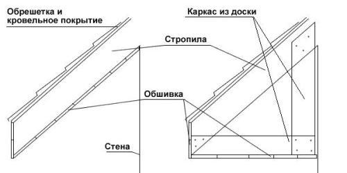 Схема каркасного скелета для подшивки карниза