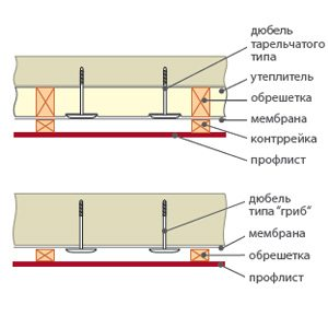 обшивка металлосайдингом