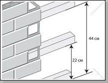 Схема установки планок обрешетки под облицовку цокольным сайдингом