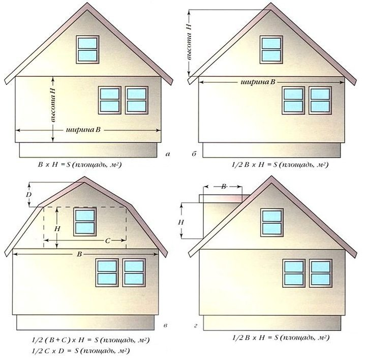 Как расчитать сайдинг для дома: подробная методика