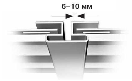 На стыках садинговых панелей с различными доборными элементами и друг с другом непременно должен предусматриваться зазор на случай температурных расширений