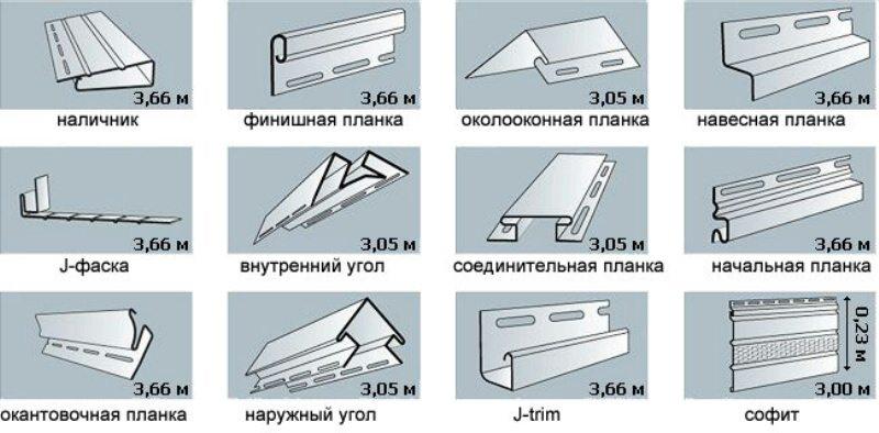 Конфигурация виниловых профилей для сайдинга
