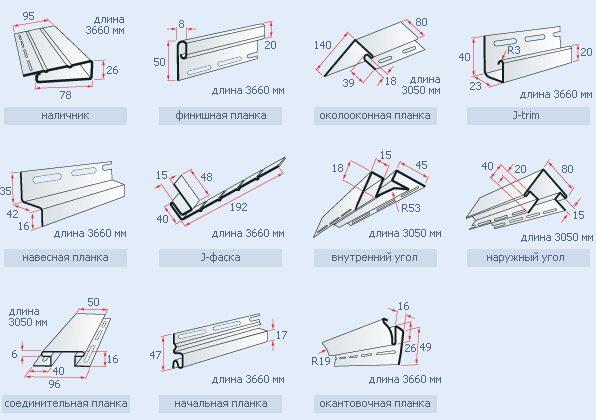 Профили (планки) для сайдинга