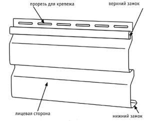 Расположение антиураганного замка на сайдинговой панели