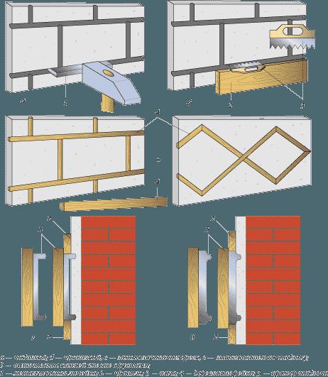 Способы создания рустов на фасаде