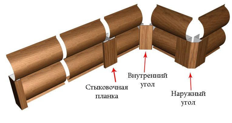 Схема обшивки внутреннего и наружного угла