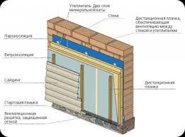 Схема обустройства тепло- и шумоизоляции