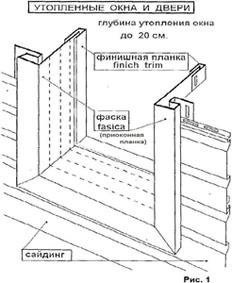 Схема обшивки окна  сайдингом