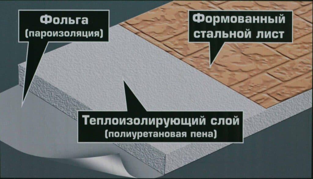 стенолит фасадные панели