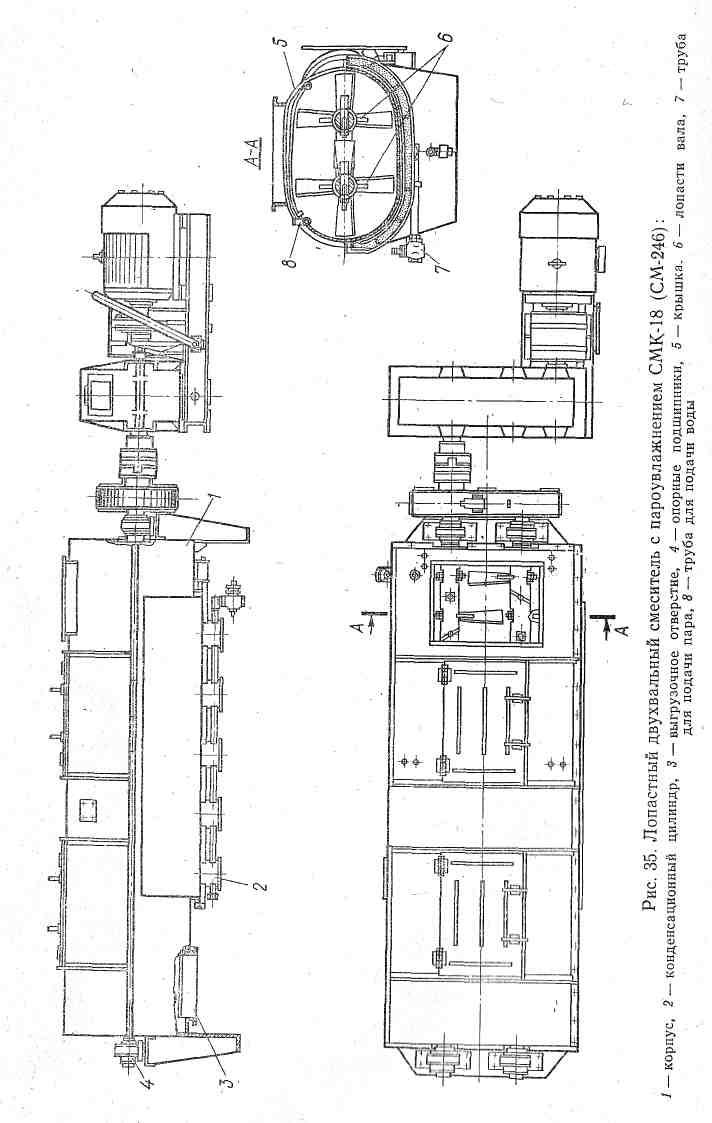 Лопастный двухвальный смеситель с пароувлажнителем СМК–18 (СМ–246)