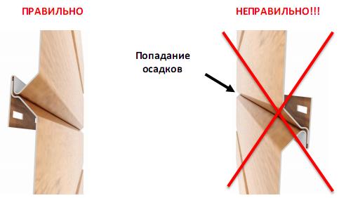 Схема правильного монтажа сайдинга L-брус