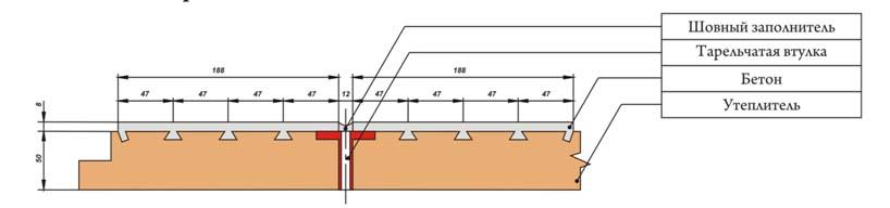 теплофасадные панели