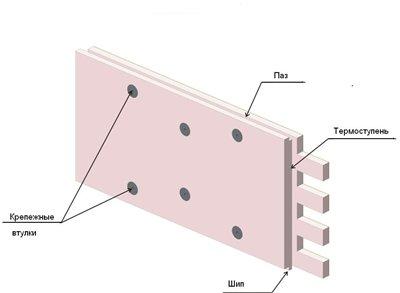 термопанели фасадные с клинкерной плиткой