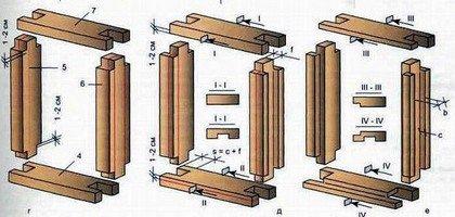 Три варианта изготовления подобных конструкций