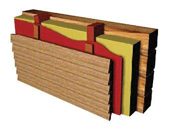 утепление фасадов деревянных домов