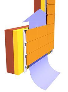 Схема циркуляции воздуха в вентилируемом фасаде из керамогранита