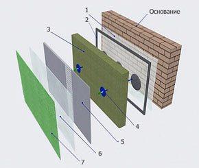 акриловая фасадная шпаклевка