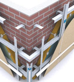 что такое вентилируемые фасады