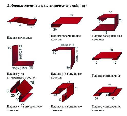 элементы металлосайдинга