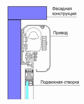фасадное крепление для сип