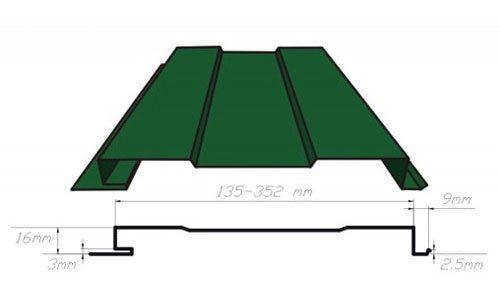 фасадные облицовочные панели под кирпич