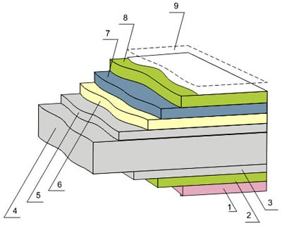 фасадные панели алюкобонд