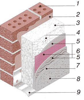 инструкция по монтажу панелей