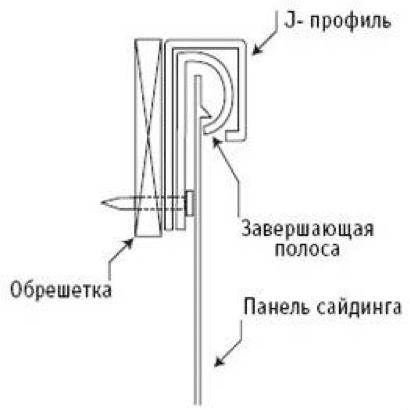 Схема крепления сайдинга