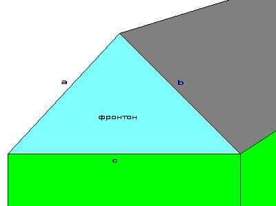 Фронтон представляет собой равнобедренный треугольник