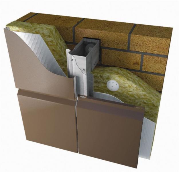 Расположение слоев утеплителя, гидроизоляции и ветрозащиты в структуре вентилируемых фасадов