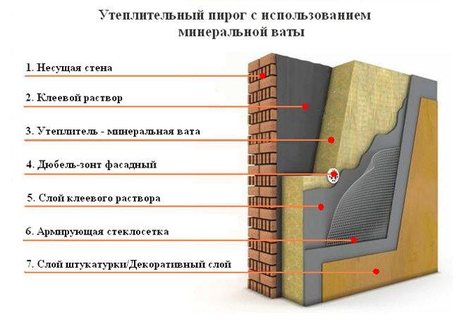 Схема утепления стен изнутри фото 539