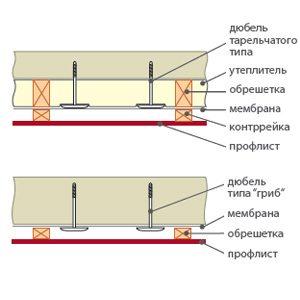 Схемы монтажа металлосайдинга