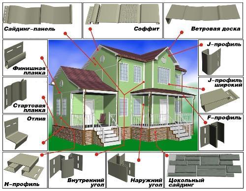 Облицовка дома металлосайдингом своим руками
