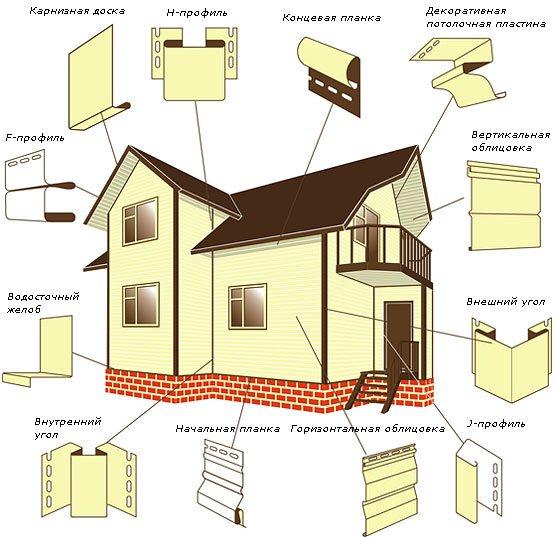 отделочные панели для фасадов